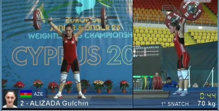 gulchin 2